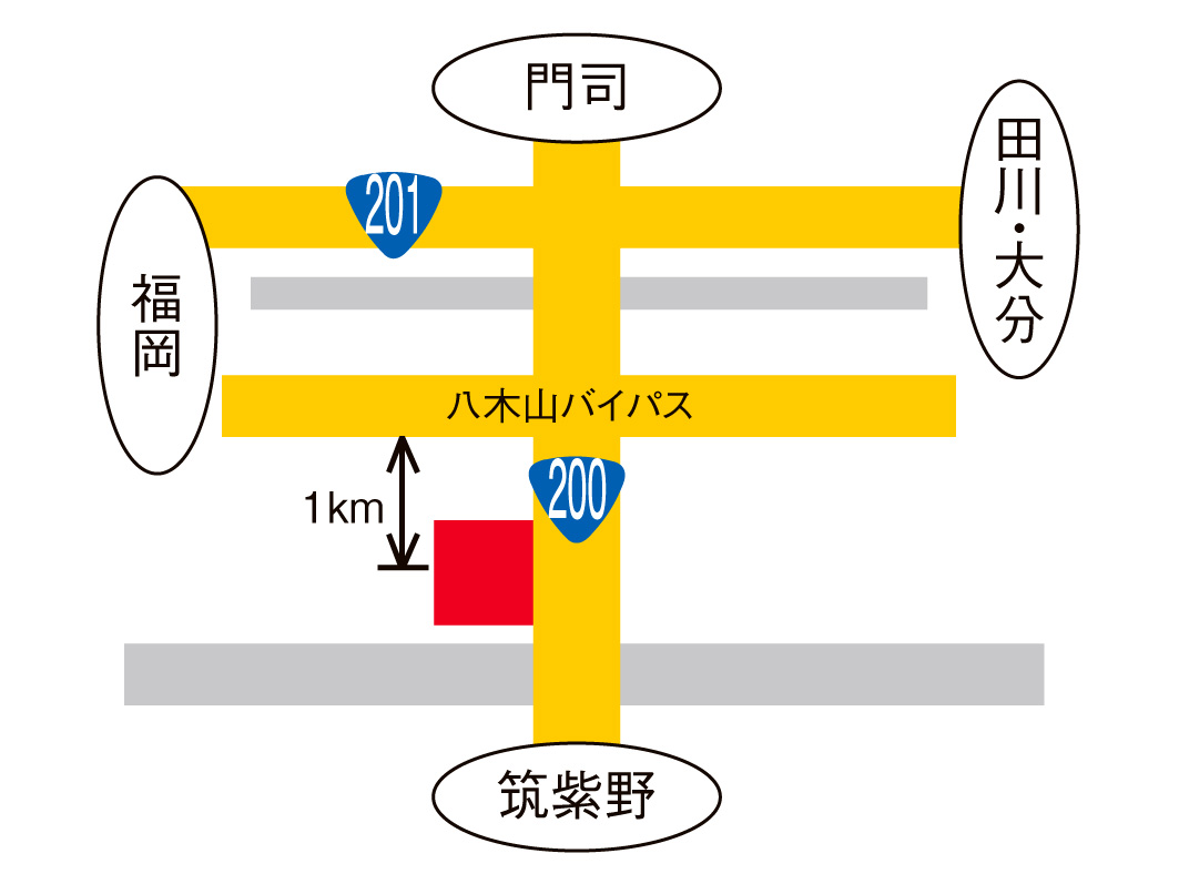 200号飯塚