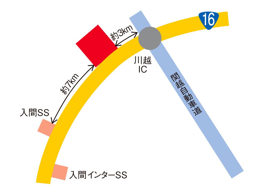 16号川越インター南